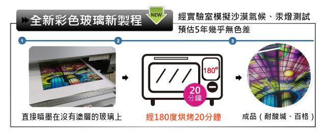 20160215_專業應用_繁