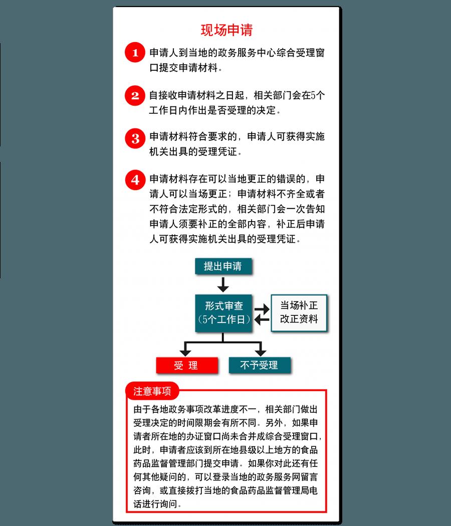 09 現場申請-01