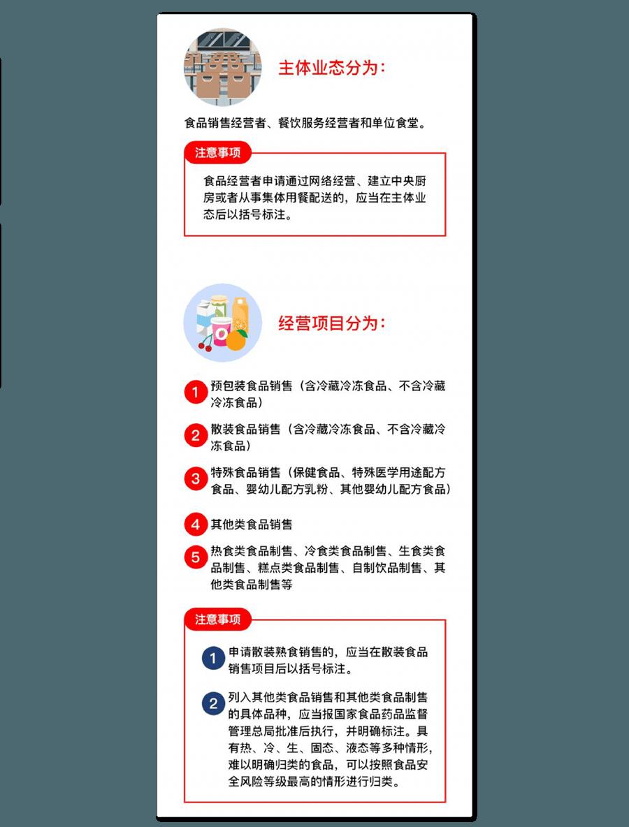 02 申請類別-01