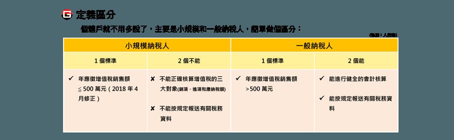 定義區分-01-01-01