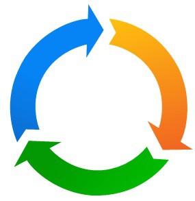 社群行銷策略與工具運用