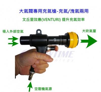 環保大氣閥貨櫃充氣袋-專用充氣打氣槍介紹