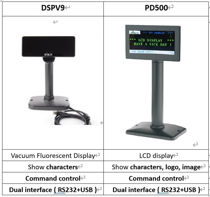 PD-500I-190626a-1m  fugure