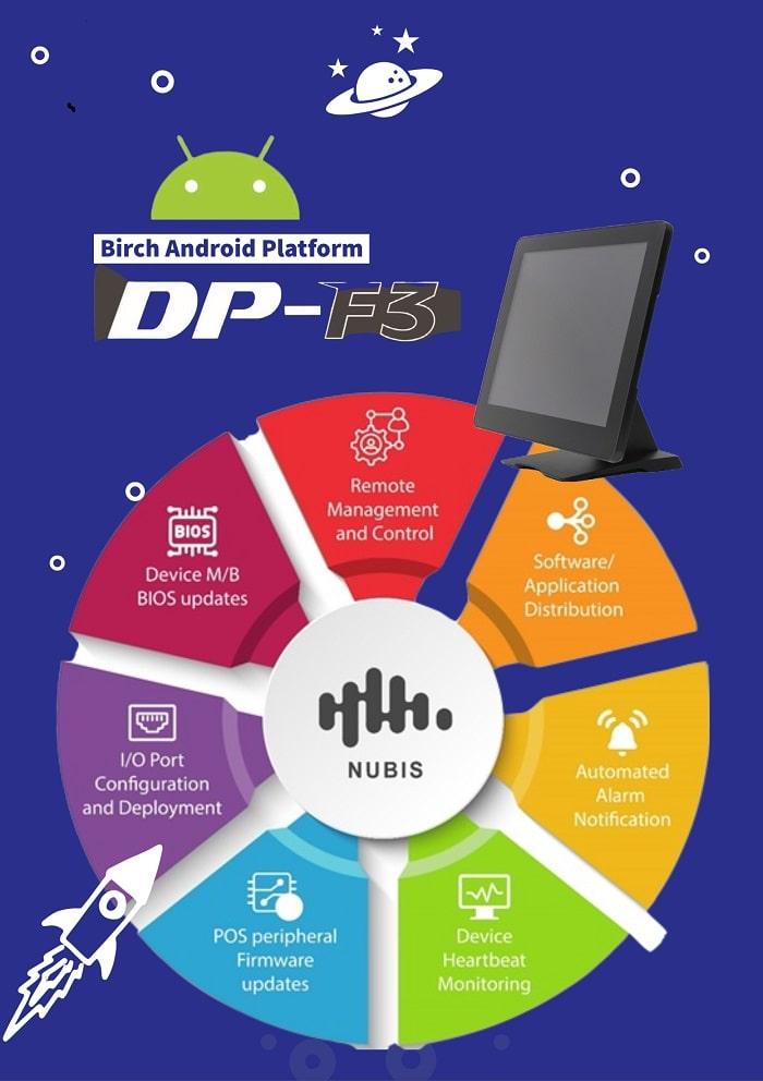 DP-F3--kit  2--MIDDLE-min