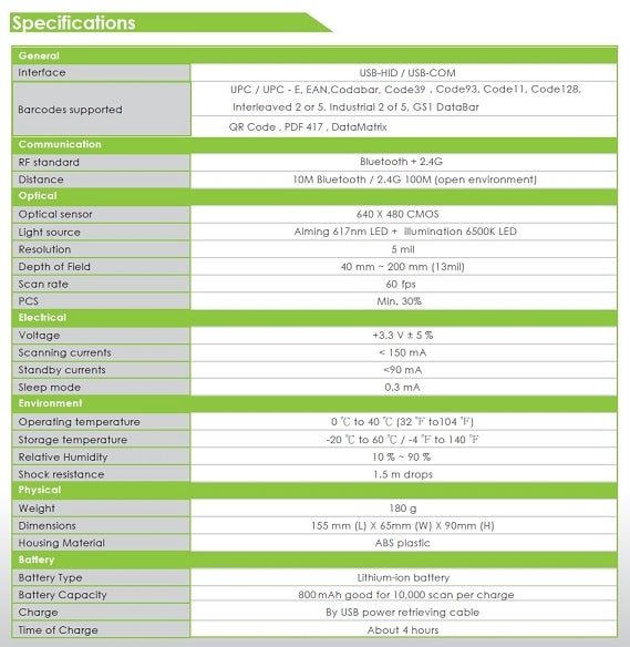 BD-1510 POSTER 21-127  SPEC-min
