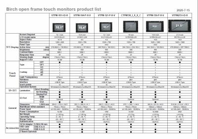 20-07-14 Comparison Chart - Birch Open Frame product List 20200714