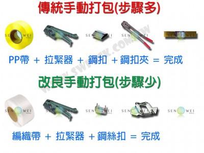 安全編織打包帶/複合打包帶