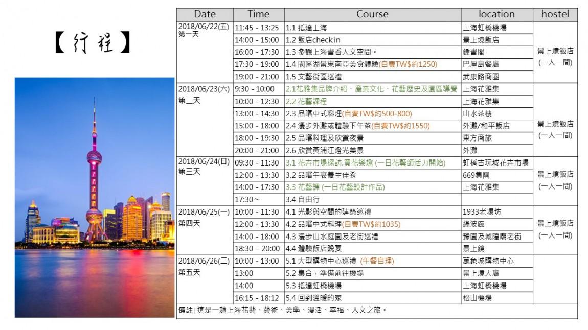 上海幸福花香人文之旅180516