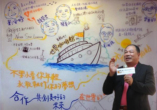 海上交流論壇 CEO與青年對話