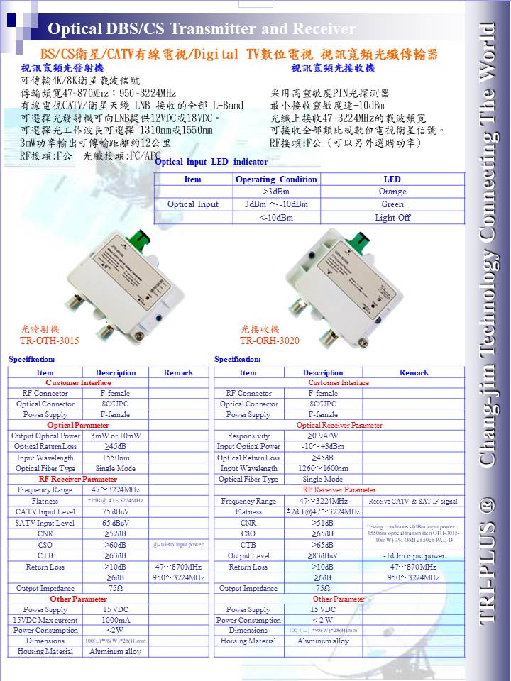 NEW視訊寬頻光纖傳輸器