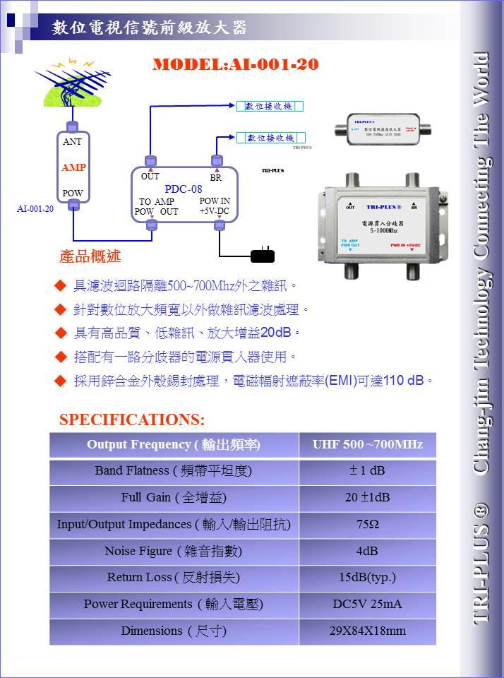 A1數位放大器