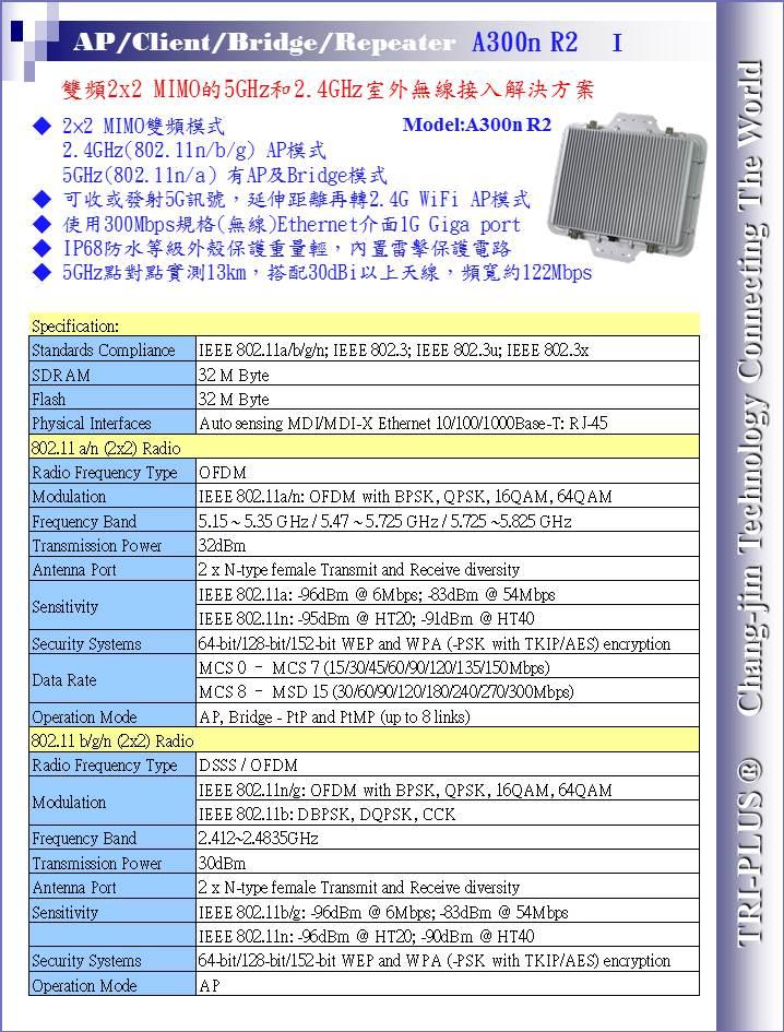 A300n R2.pdf 1