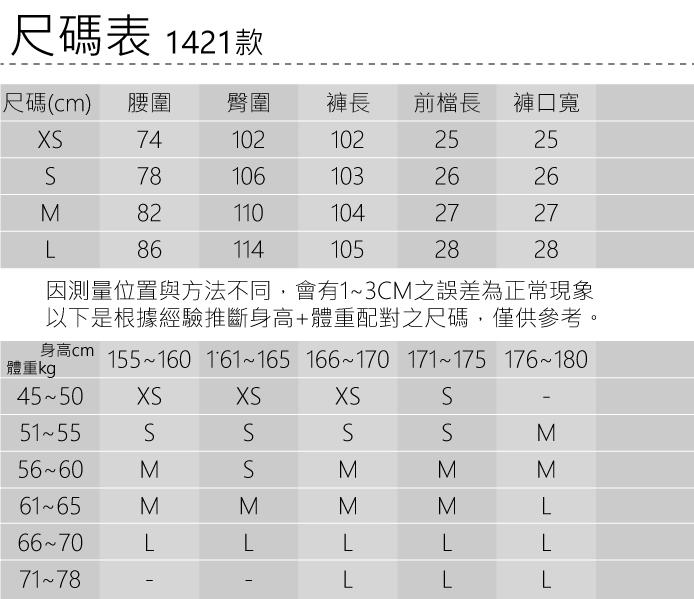 1421尺碼表