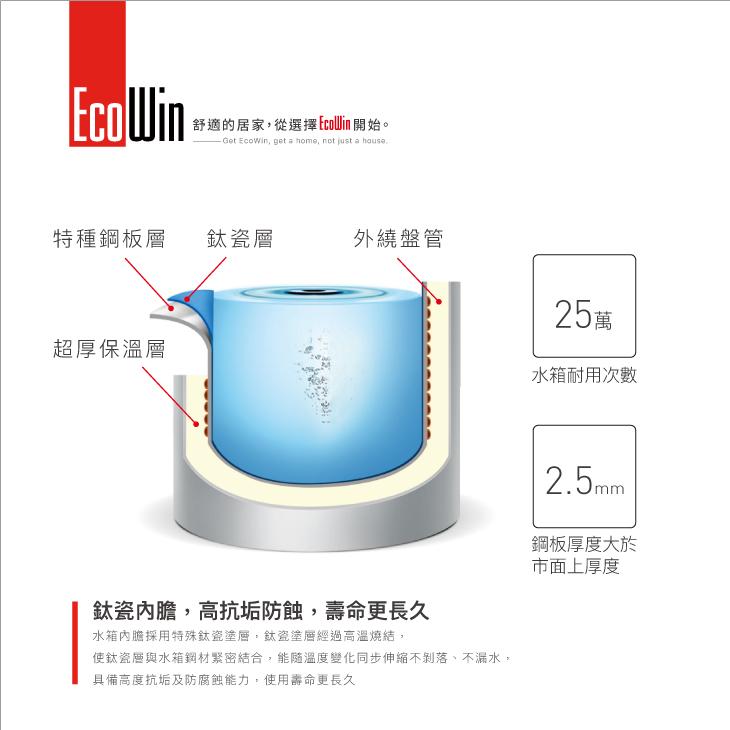 EHP-05-水箱