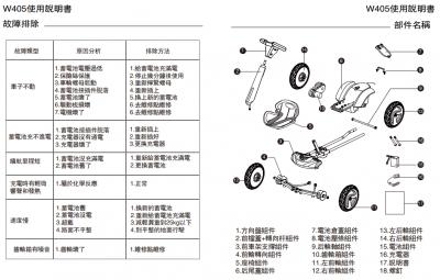 摺疊電動車說明書