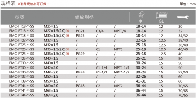 31-EMC-FT型金屬屏蔽電纜固定頭-規格表-2