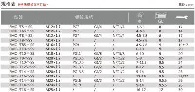 31-EMC-FT型金屬屏蔽電纜固定頭-規格表