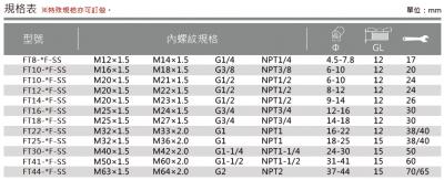 F-SS電纜固定頭-規格表