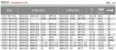 M-F-SS接管式電纜固定頭-規格表