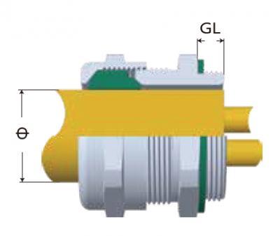 NGW型耐高溫-選配件