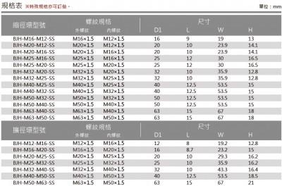 45-BJH-SS型金屬變徑環-規格表