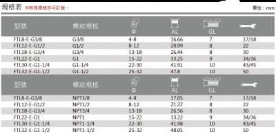 30-FTL-E型金屬電纜固定頭-規格表