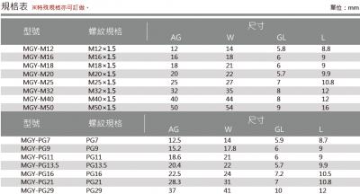 43-MGY型金屬圓型堵頭-規格表