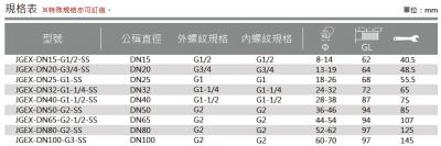 JGEX接管式電纜固定頭-規格表