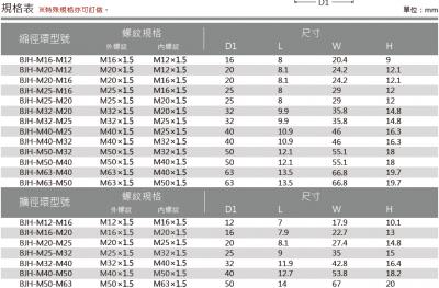 44-BJH型金屬變徑環-規格表
