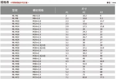 47-ML型金屬螺母-規格表