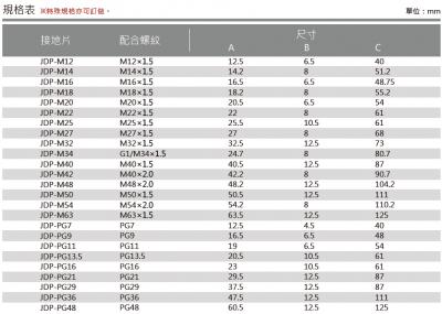 46-JDP接地片-EJO EK61UL3