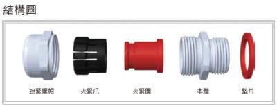 FT-V0阻燃型電纜固定頭-結構圖