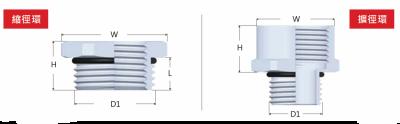 44-BJH型金屬變徑環-剖面圖